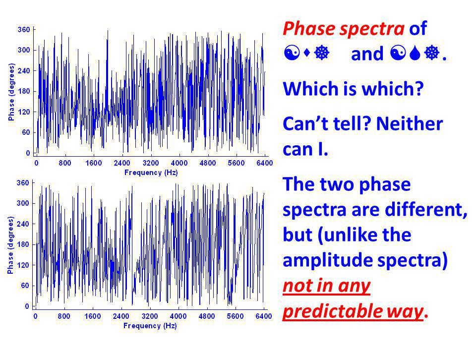 Phase spectra of [s] and [S].
